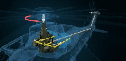 What Makes Up a Propulsion System for UAV?